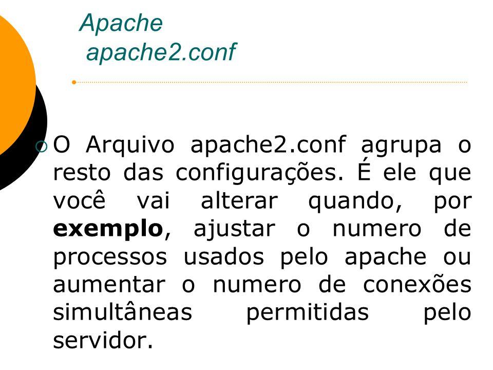 Apache apache2.conf