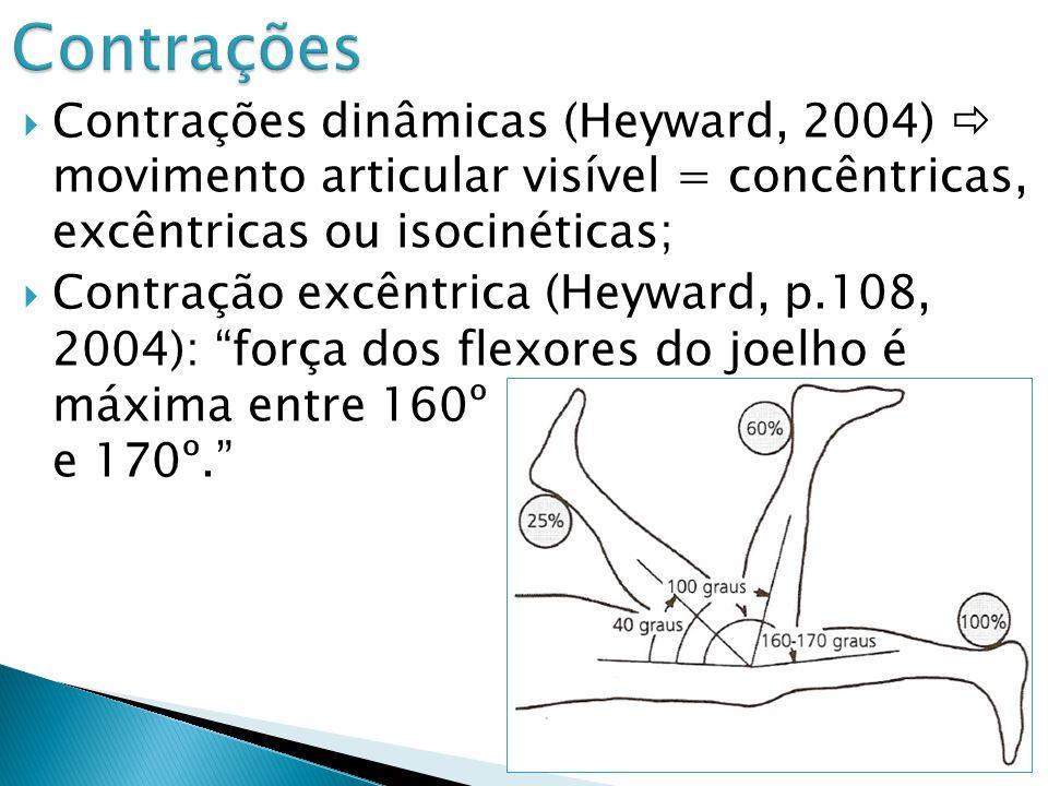 Contrações Contrações dinâmicas (Heyward, 2004)  movimento articular visível = concêntricas, excêntricas ou isocinéticas;
