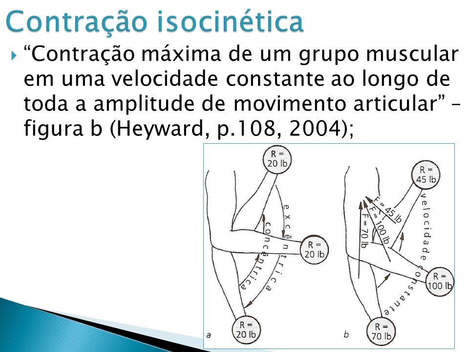 Contração isocinética