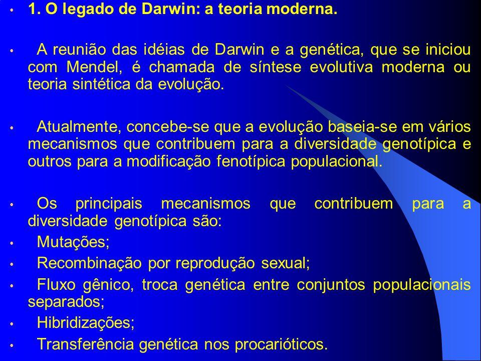1. O legado de Darwin: a teoria moderna.