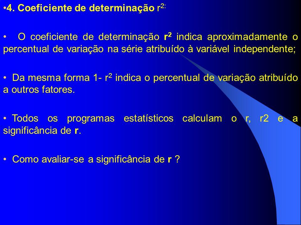 4. Coeficiente de determinação r2:
