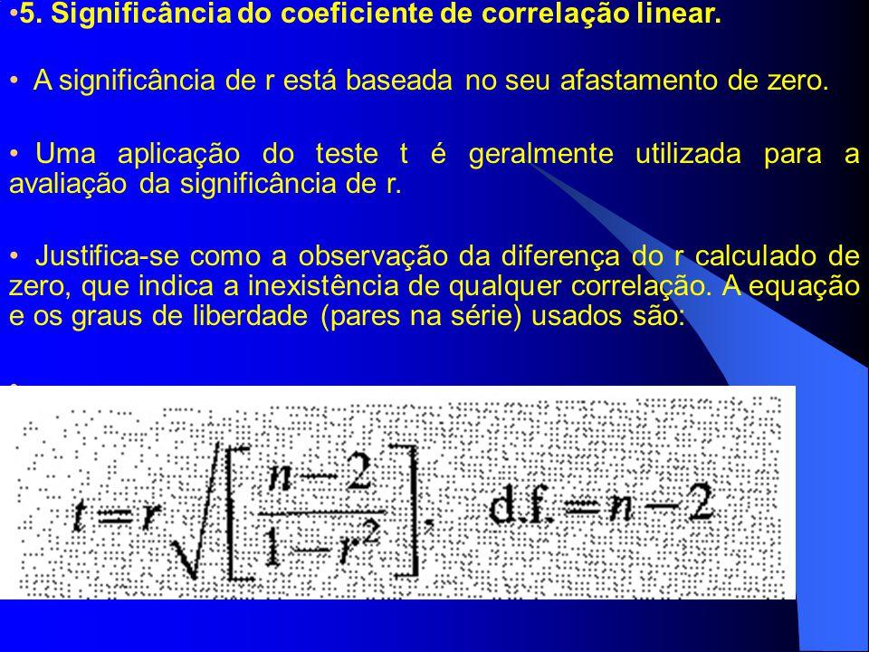 5. Significância do coeficiente de correlação linear.