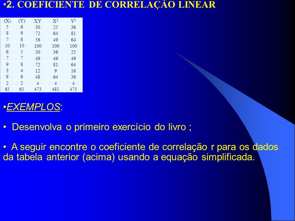 2. COEFICIENTE DE CORRELAÇÃO LINEAR