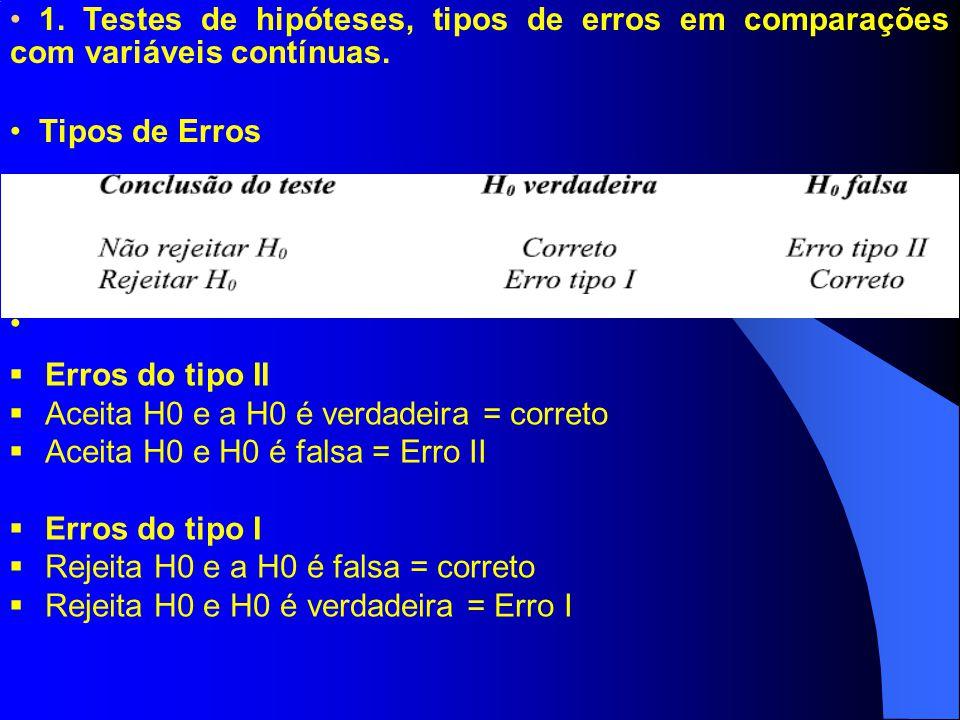1. Testes de hipóteses, tipos de erros em comparações com variáveis contínuas.