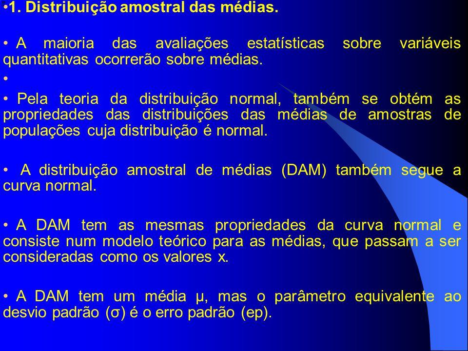 1. Distribuição amostral das médias.