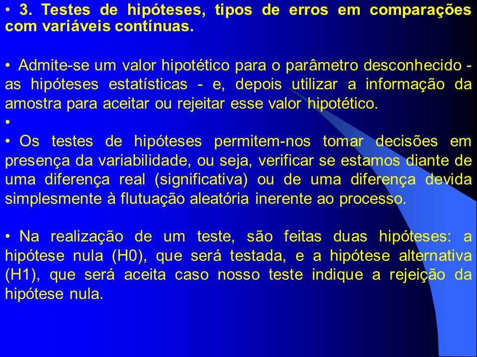 3. Testes de hipóteses, tipos de erros em comparações com variáveis contínuas.
