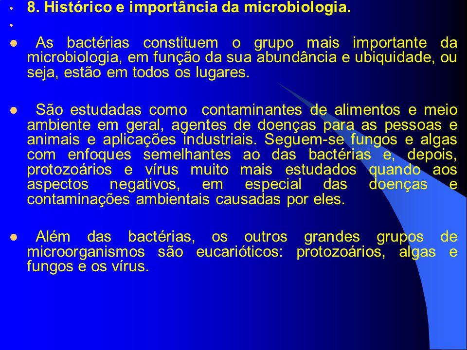 8. Histórico e importância da microbiologia.