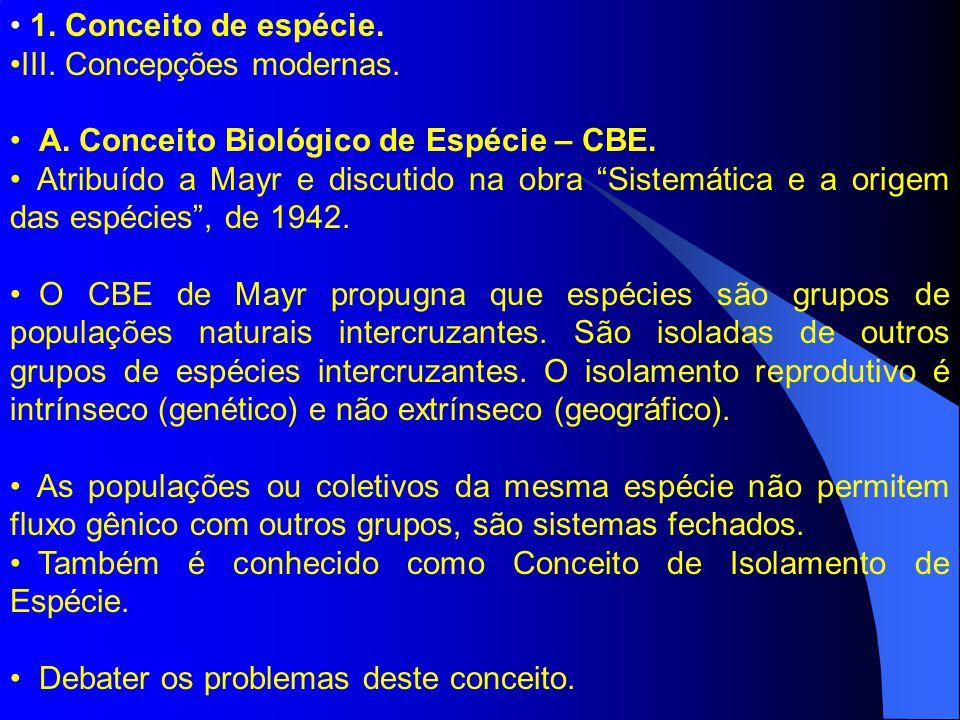 1. Conceito de espécie. III. Concepções modernas. A. Conceito Biológico de Espécie – CBE.
