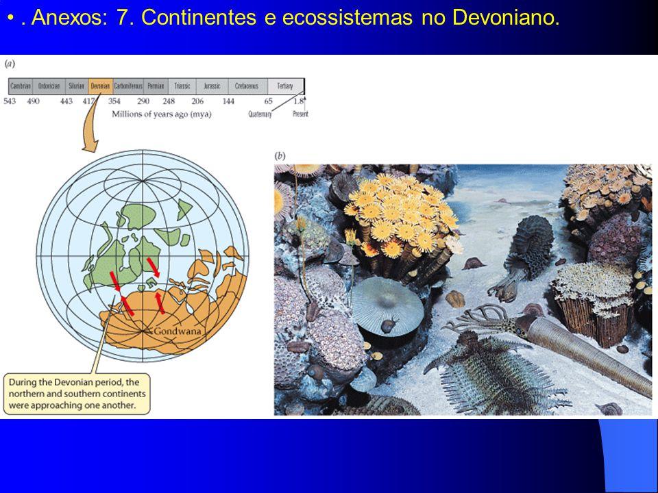 . Anexos: 7. Continentes e ecossistemas no Devoniano.
