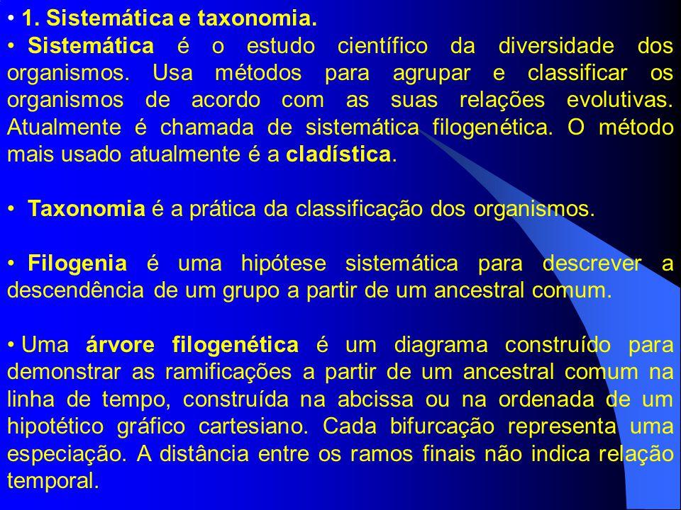 1. Sistemática e taxonomia.