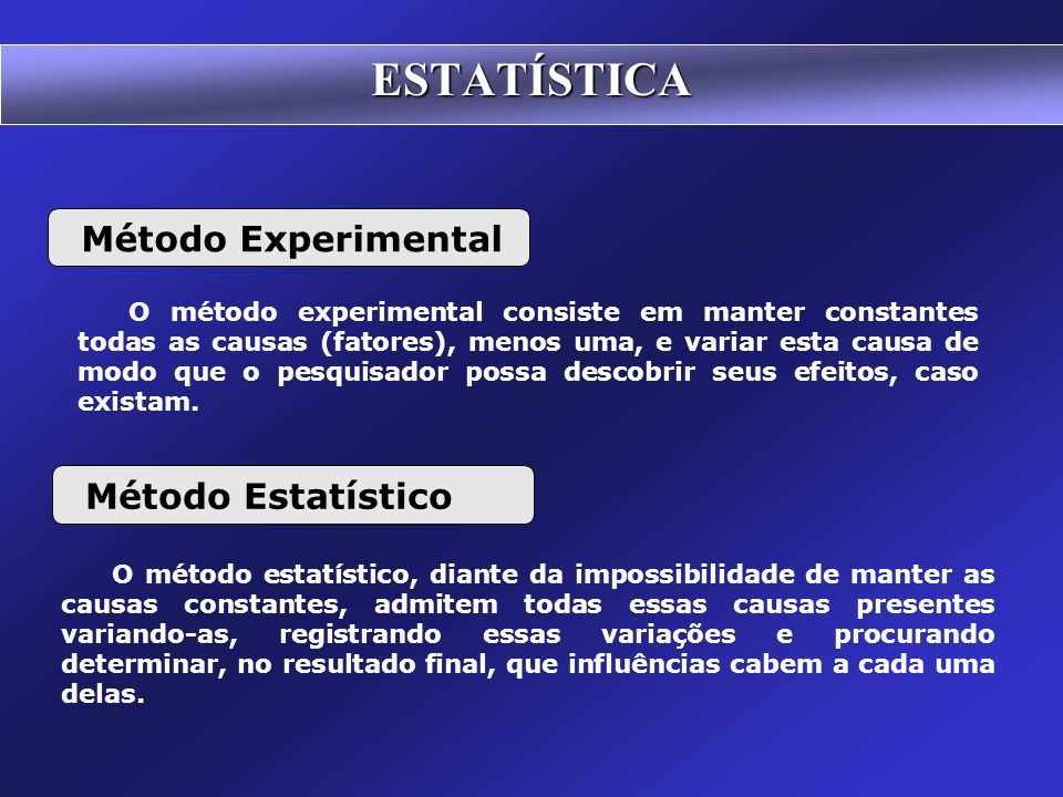 ESTATÍSTICA Método Experimental Método Estatístico
