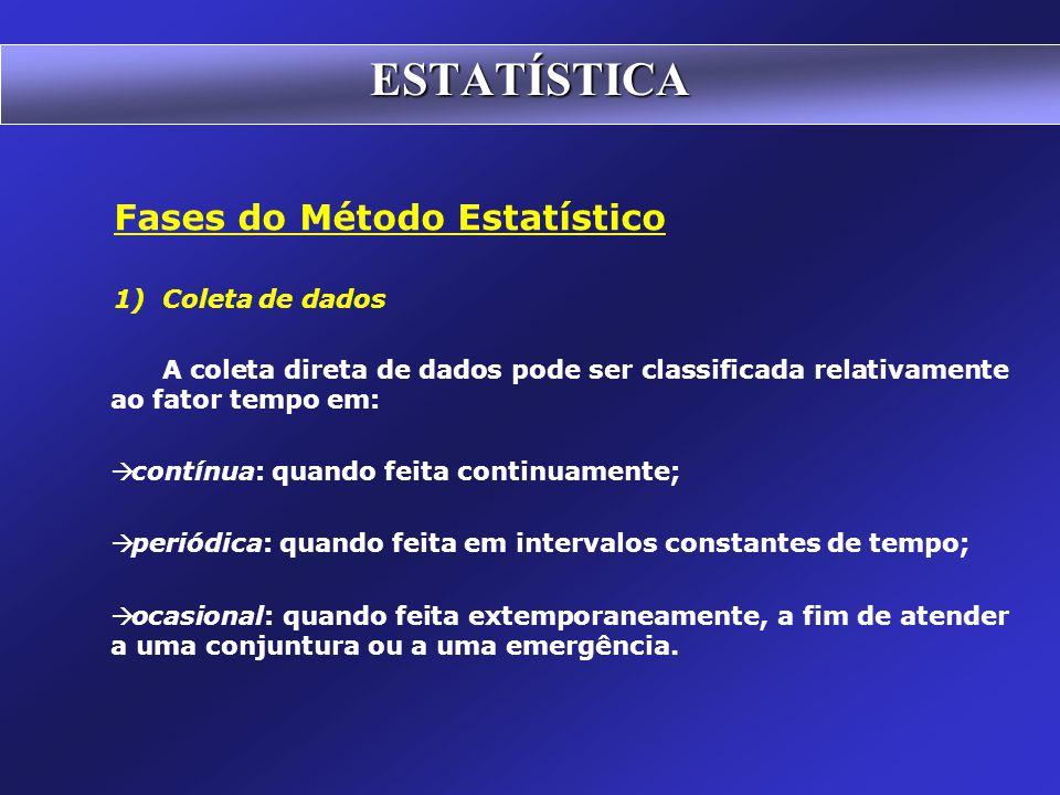 ESTATÍSTICA Fases do Método Estatístico 1) Coleta de dados
