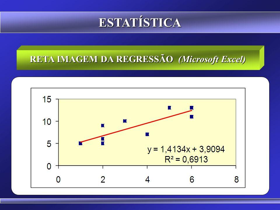 RETA IMAGEM DA REGRESSÃO (Microsoft Excel)