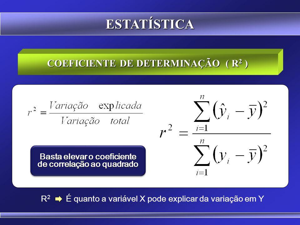 ESTATÍSTICA COEFICIENTE DE DETERMINAÇÃO ( R2 )
