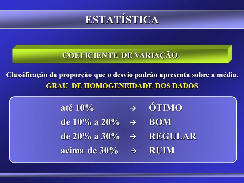 COEFICIENTE DE VARIAÇÃO GRAU DE HOMOGENEIDADE DOS DADOS