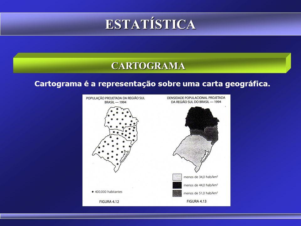 Cartograma é a representação sobre uma carta geográfica.