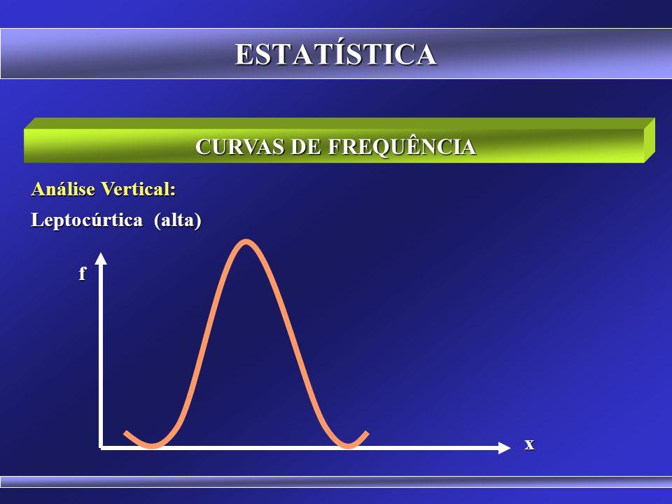ESTATÍSTICA CURVAS DE FREQUÊNCIA Análise Vertical: Leptocúrtica (alta)