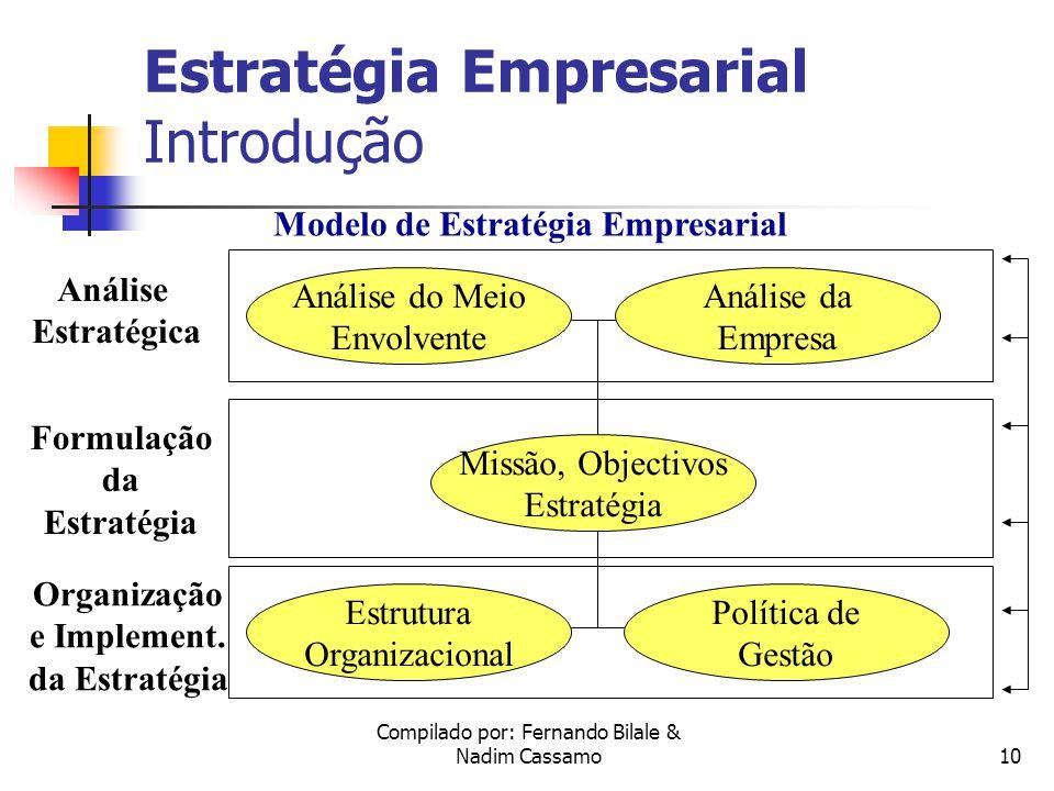 Estratégia Empresarial Introdução