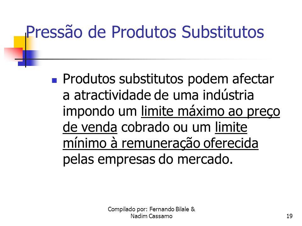 Pressão de Produtos Substitutos