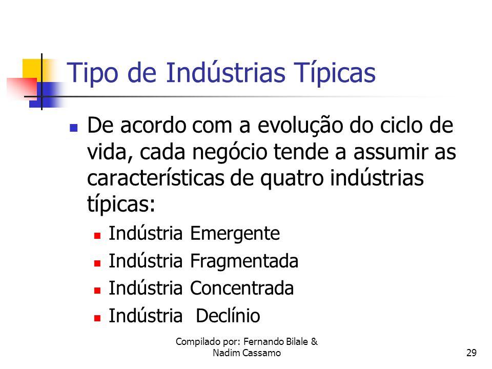 Tipo de Indústrias Típicas