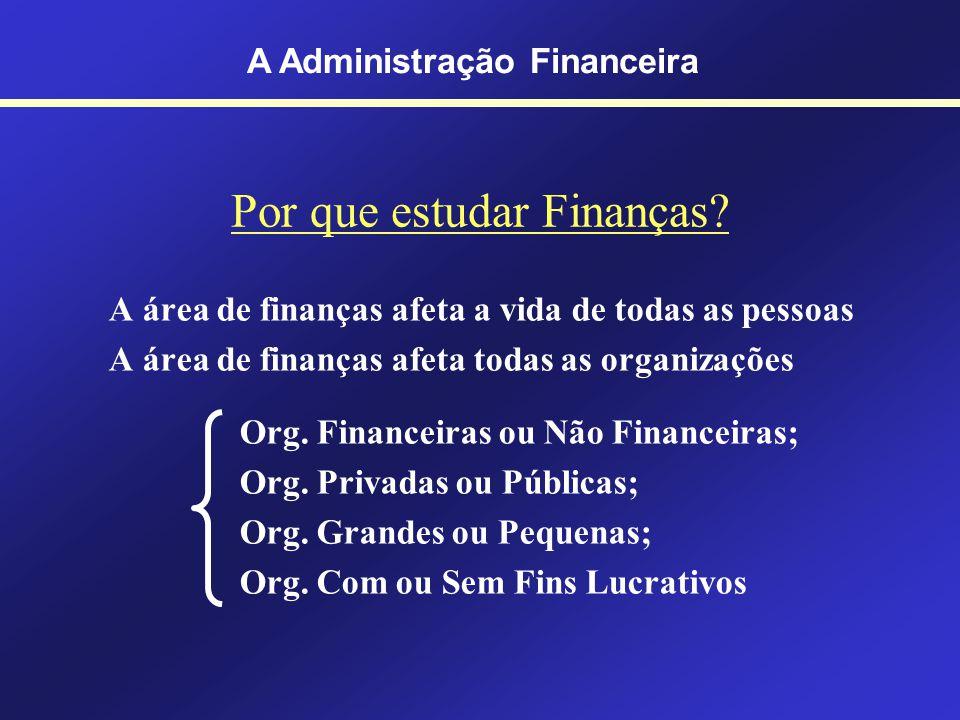 Por que estudar Finanças