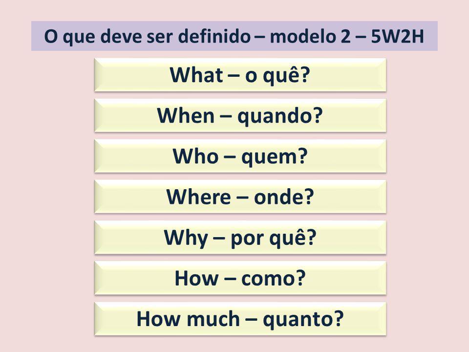 O que deve ser definido – modelo 2 – 5W2H