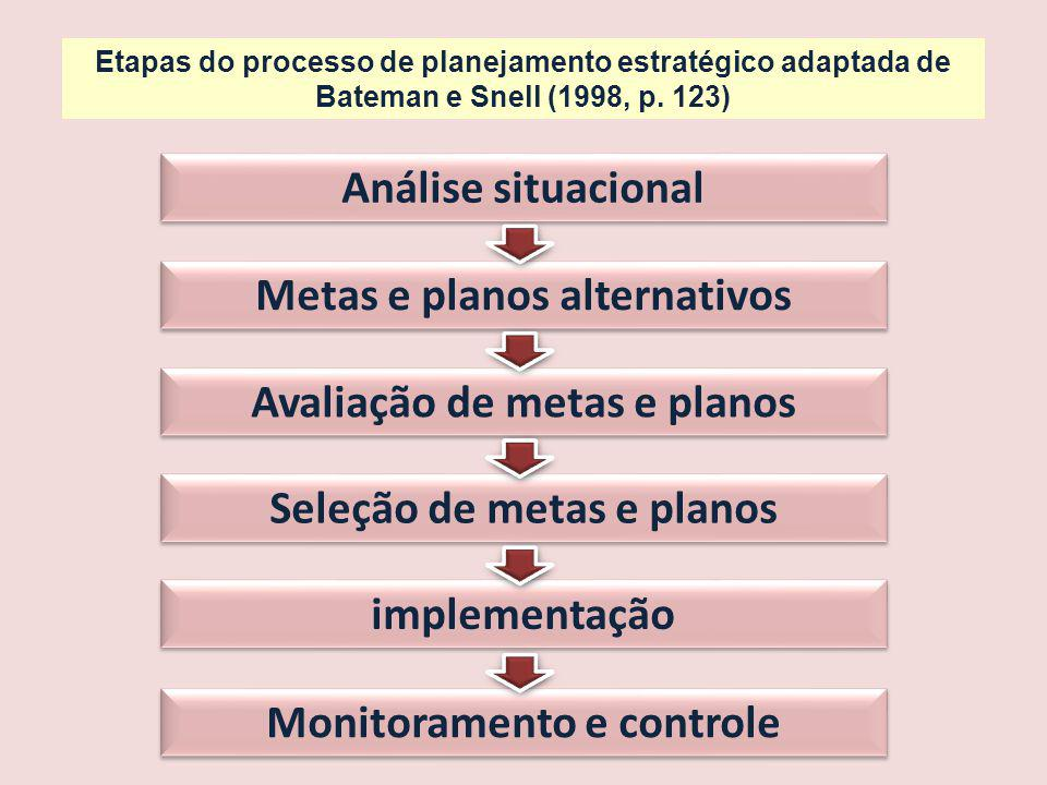 Metas e planos alternativos