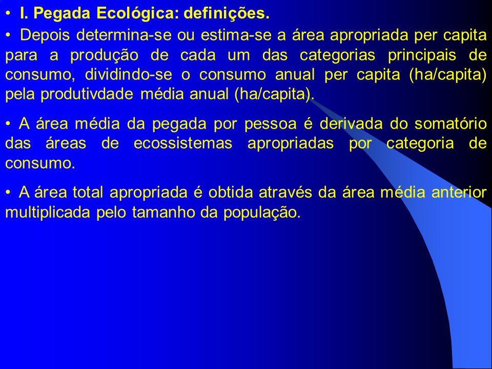 I. Pegada Ecológica: definições.