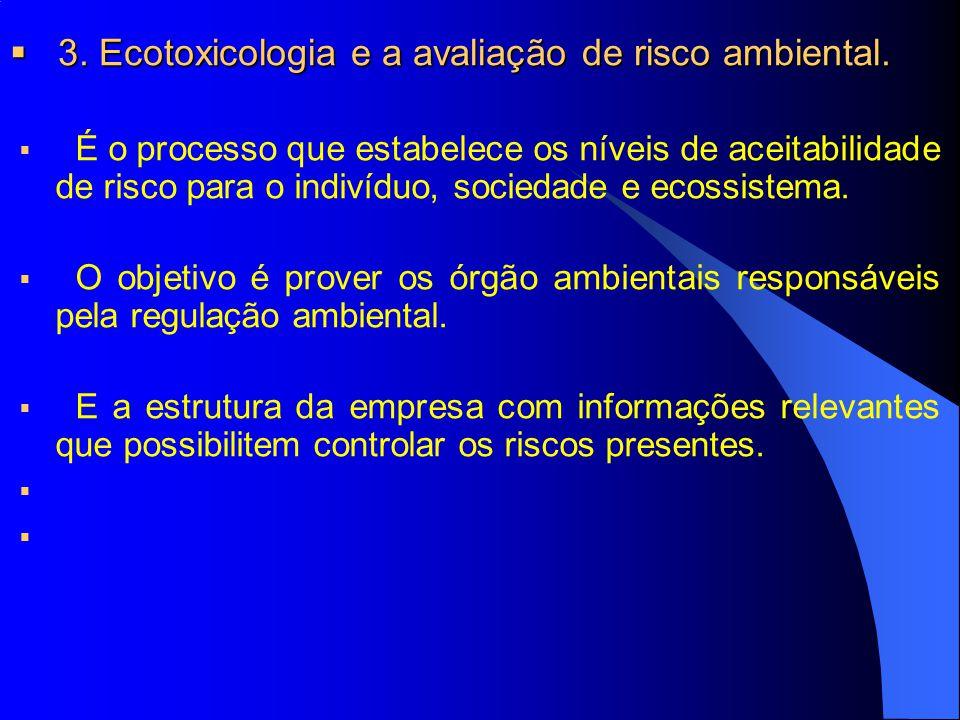 3. Ecotoxicologia e a avaliação de risco ambiental.