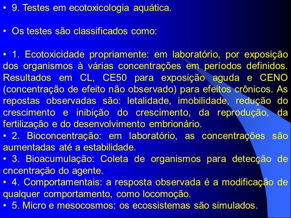 9. Testes em ecotoxicologia aquática.