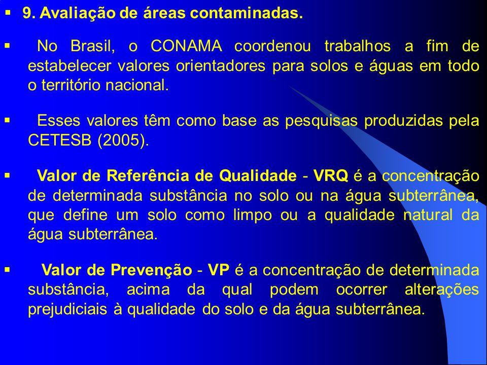 9. Avaliação de áreas contaminadas.