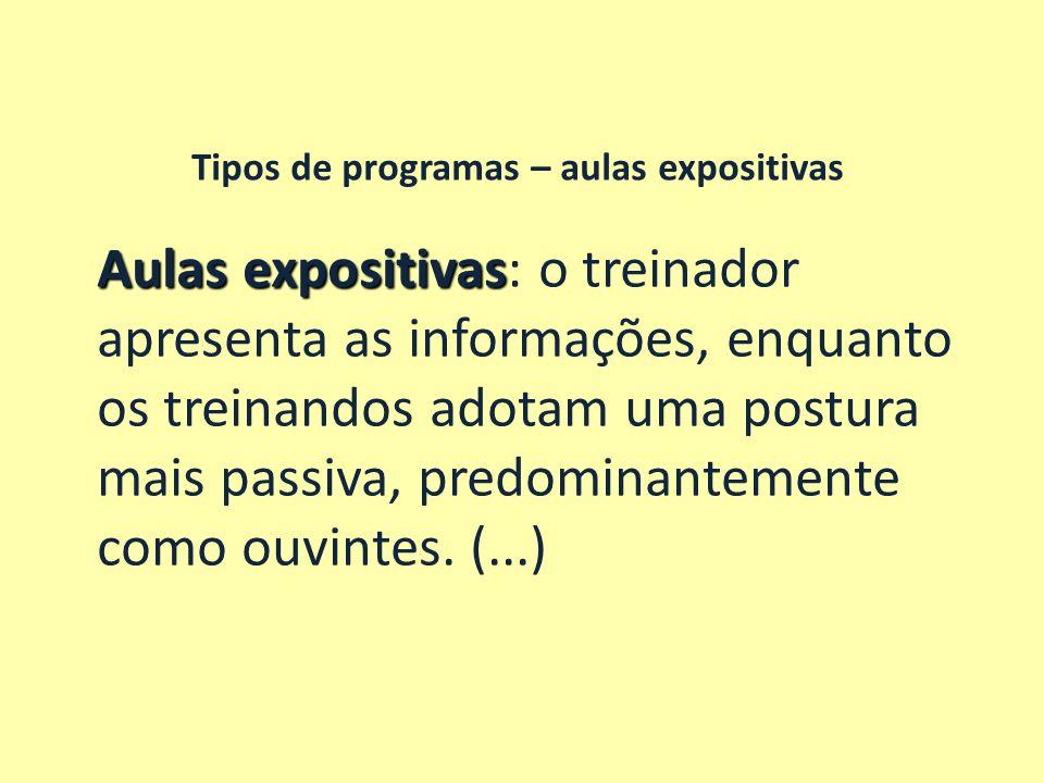 Tipos de programas – aulas expositivas