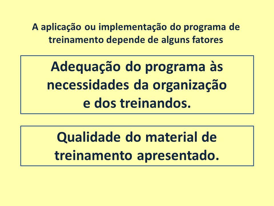 Adequação do programa às necessidades da organização e dos treinandos.
