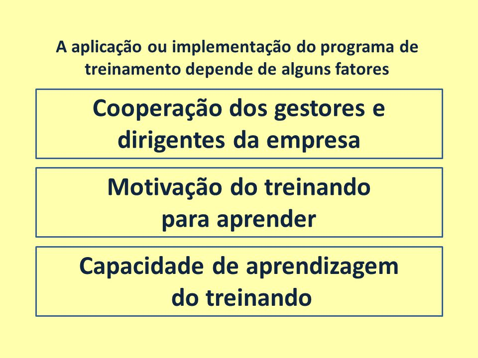 Cooperação dos gestores e dirigentes da empresa