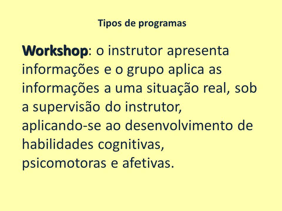 Workshop: o instrutor apresenta informações e o grupo aplica as