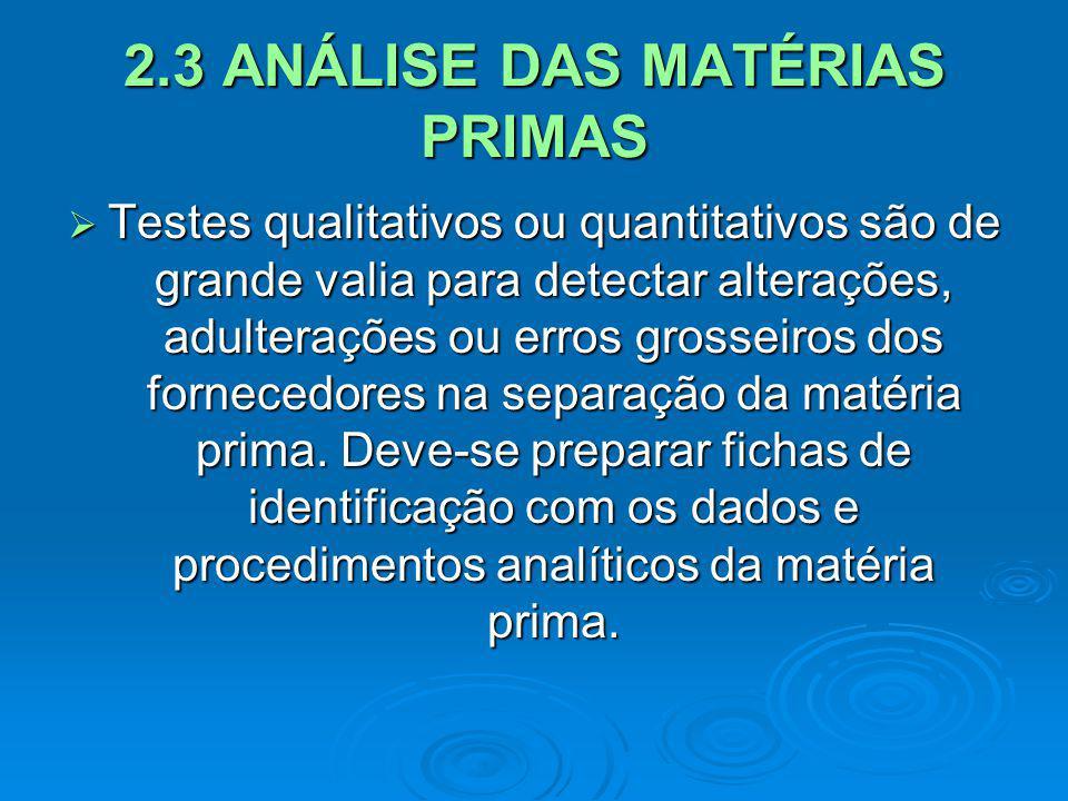2.3 ANÁLISE DAS MATÉRIAS PRIMAS