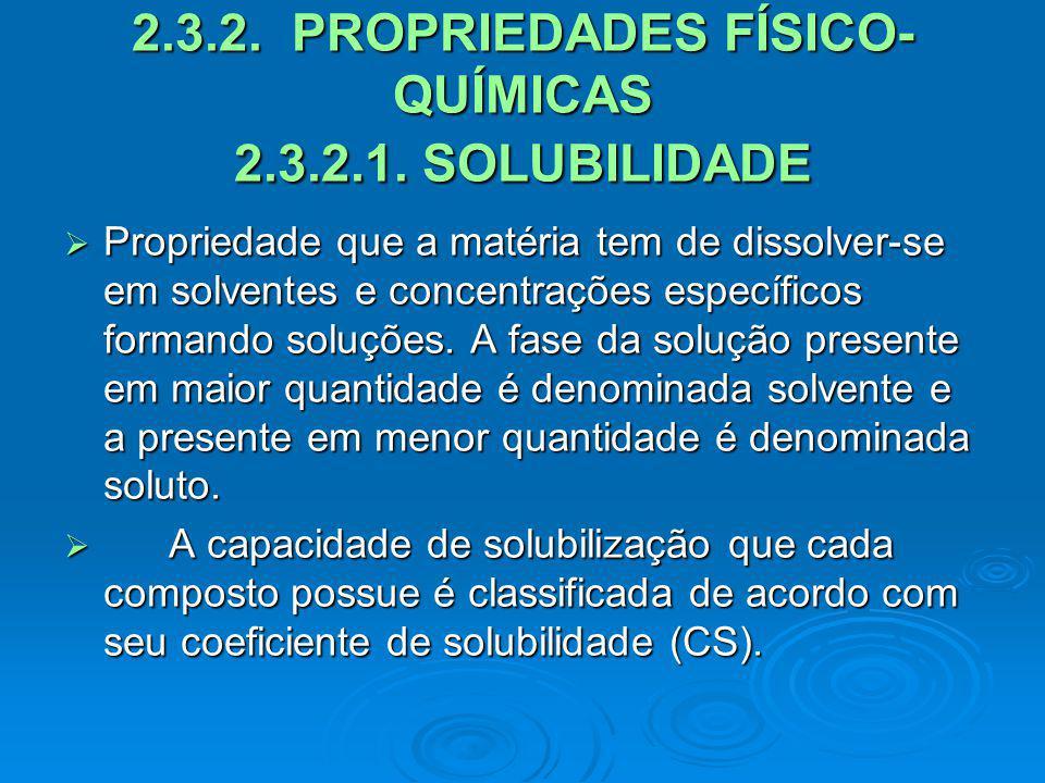 2.3.2. PROPRIEDADES FÍSICO-QUÍMICAS 2.3.2.1. SOLUBILIDADE