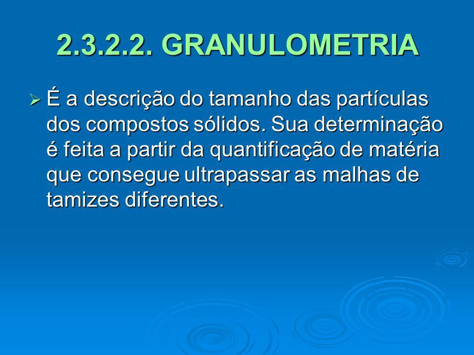 2.3.2.2. GRANULOMETRIA