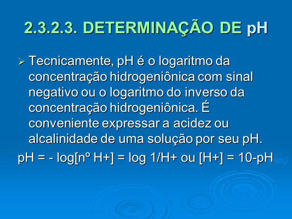 2.3.2.3. DETERMINAÇÃO DE pH