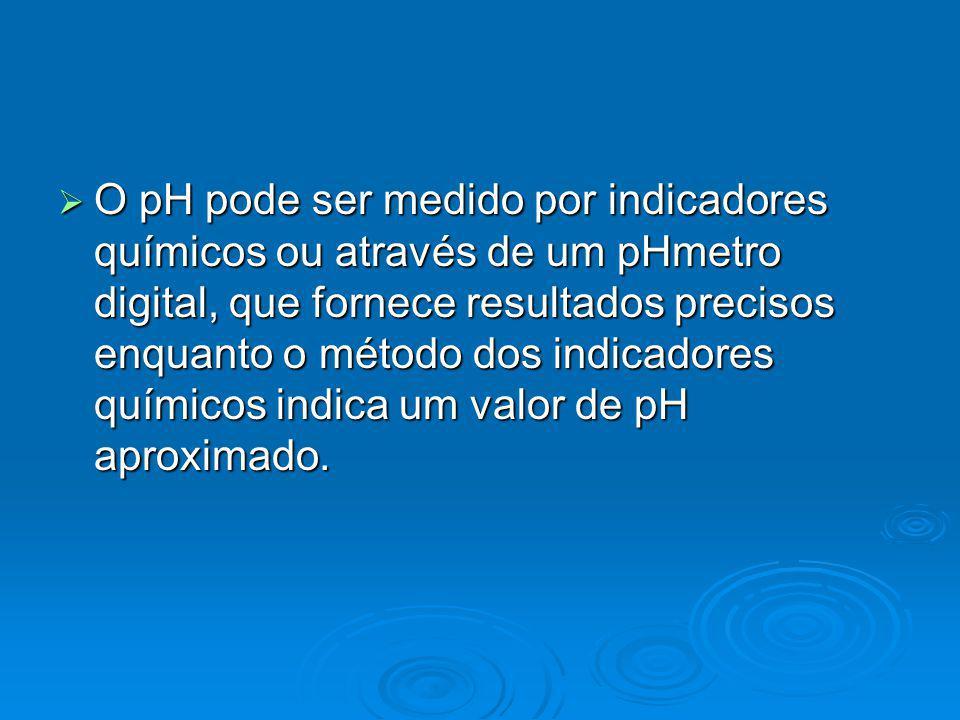 O pH pode ser medido por indicadores químicos ou através de um pHmetro digital, que fornece resultados precisos enquanto o método dos indicadores químicos indica um valor de pH aproximado.