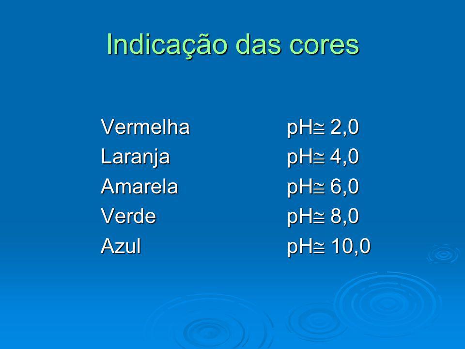 Indicação das cores Vermelha pH 2,0 Laranja pH 4,0 Amarela pH 6,0
