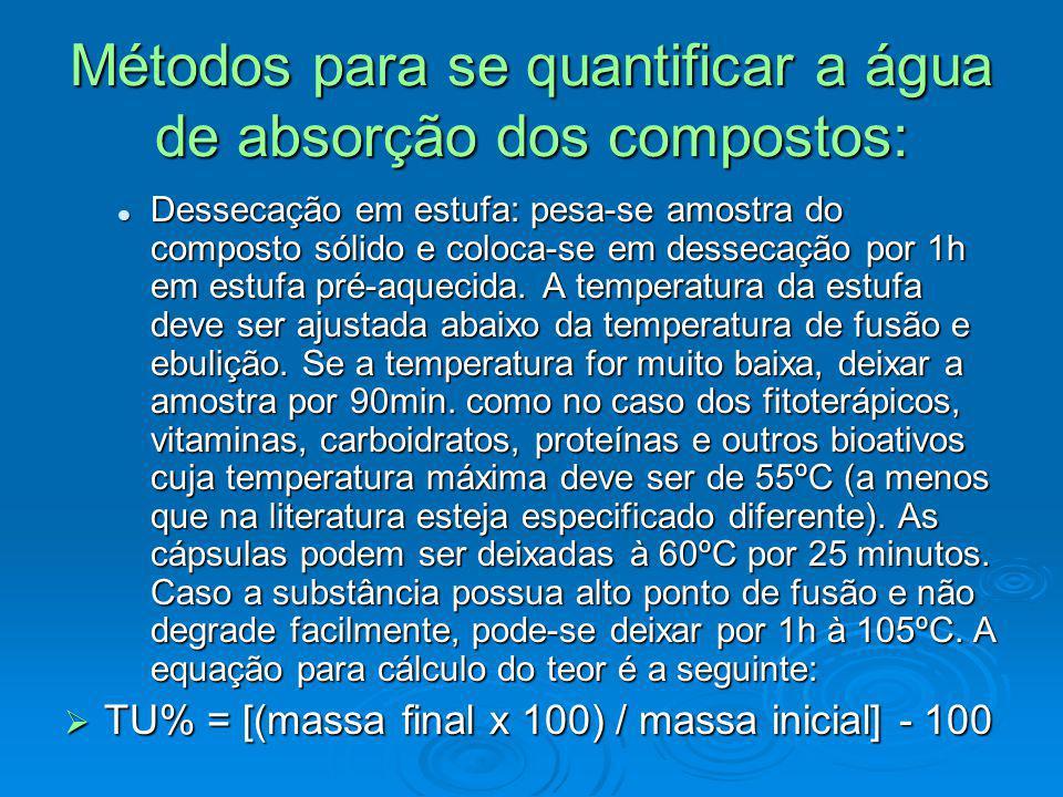 Métodos para se quantificar a água de absorção dos compostos: