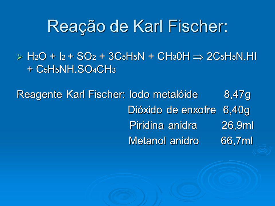 Reação de Karl Fischer: