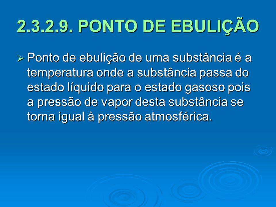 2.3.2.9. PONTO DE EBULIÇÃO