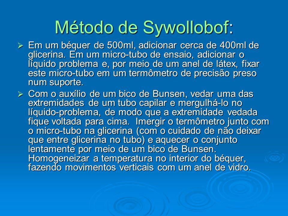 Método de Sywollobof: