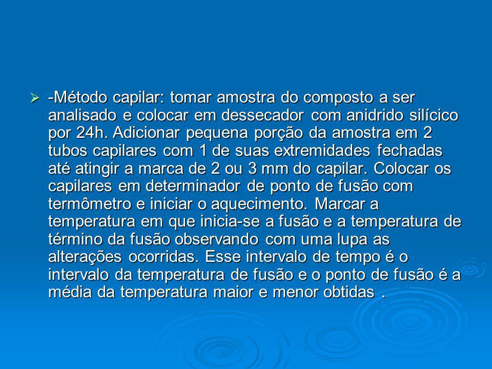 -Método capilar: tomar amostra do composto a ser analisado e colocar em dessecador com anidrido silícico por 24h.