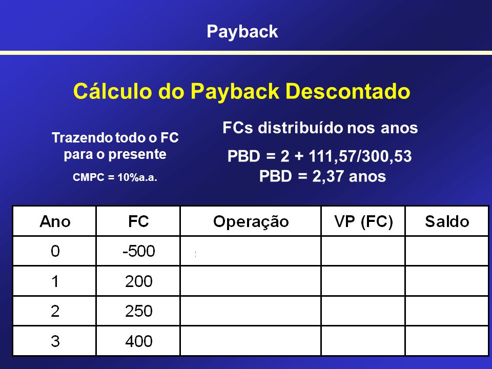 Cálculo do Payback Descontado