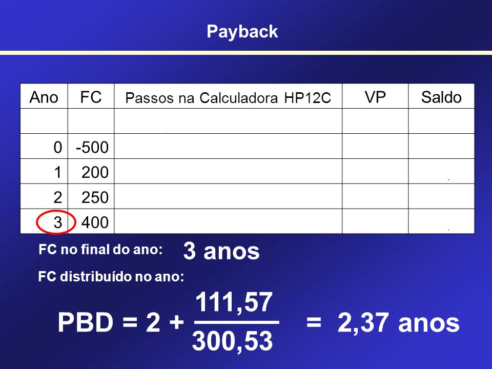 Passos na Calculadora HP12C