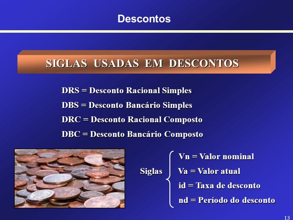 SIGLAS USADAS EM DESCONTOS
