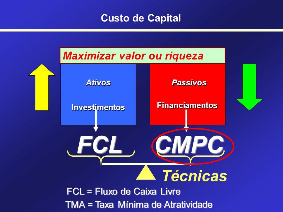 FCL CMPC Técnicas Maximizar valor ou riqueza Custo de Capital
